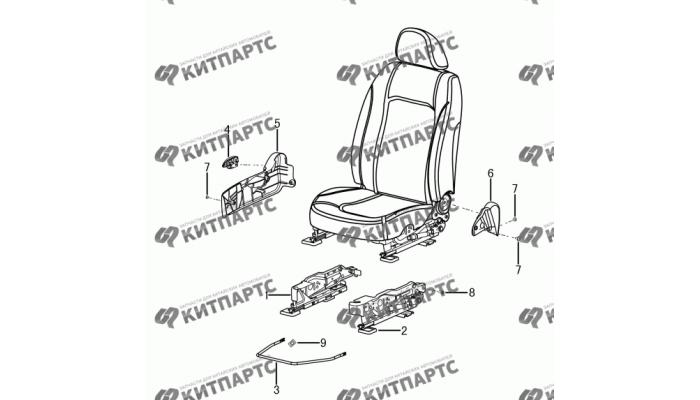 Сиденье пассажира - накладки и ручки Dong Feng H30 Cross